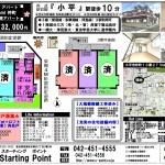 ■1R+ロフト付き、三方角住戸の発表!